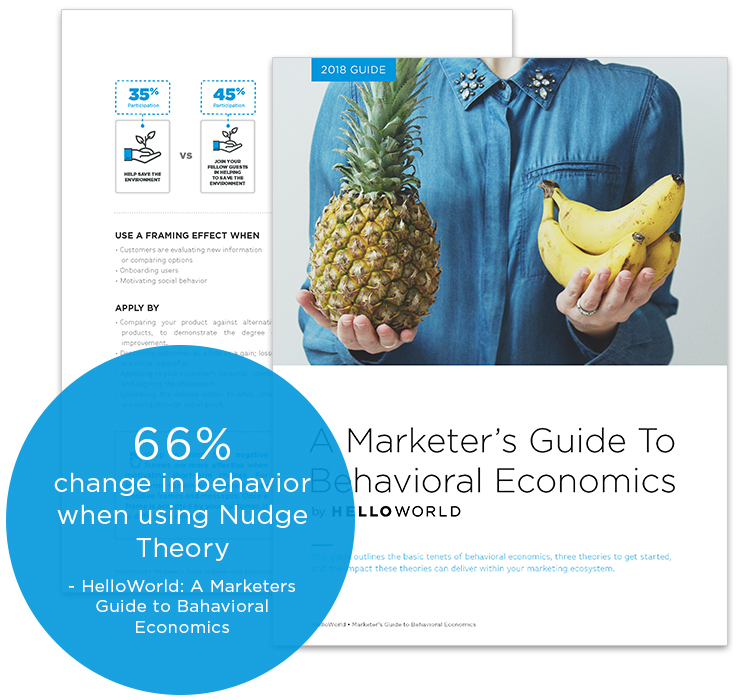 66% change in behavior when using the Nudge Theory. - HelloWorld: A Marketer's Guide to Behavioral Economics, 2018