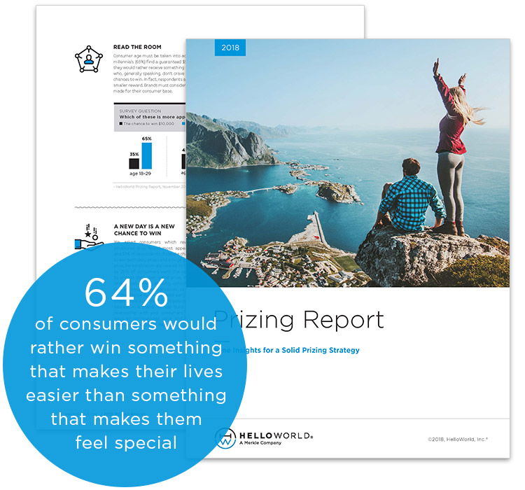 64%of consumers would rather win something that makes their lives easier than something that makes them feel special