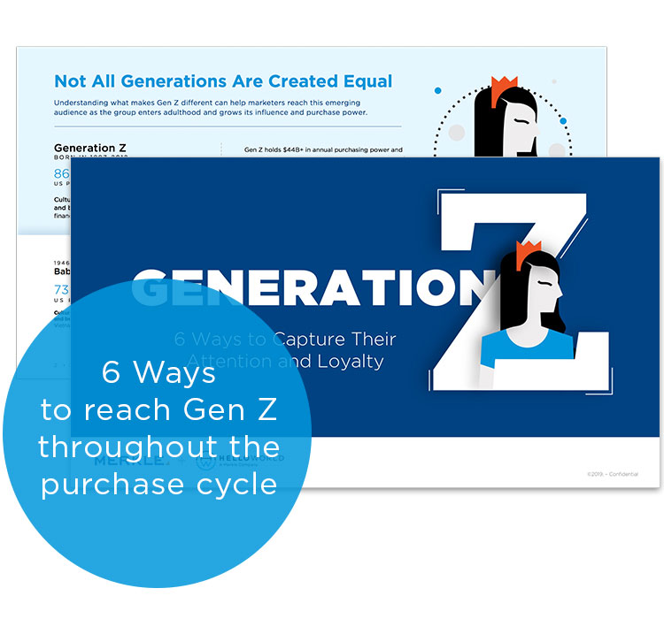 Generation Z eBook - 6 ways to capture their attention and loyalty